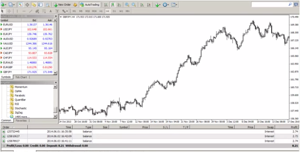 Forex Free Robot Download - Page 33
