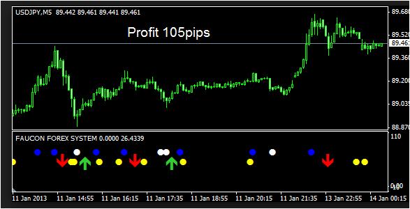 cash profit