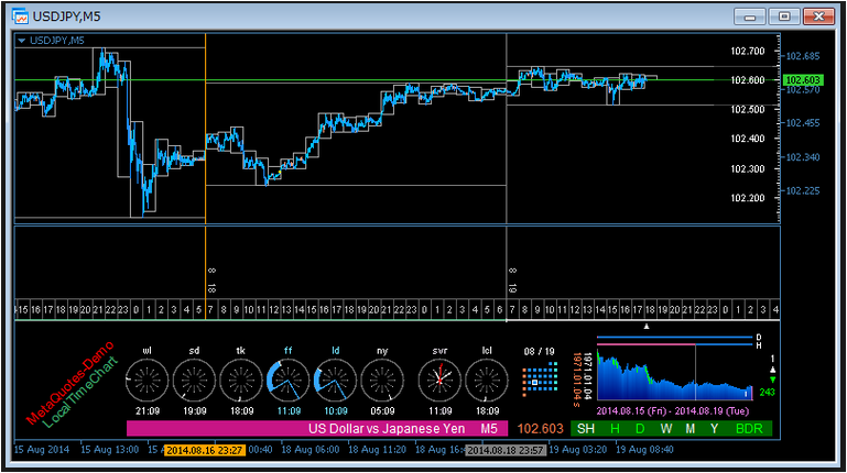 MetaTrader Forex Trading Software